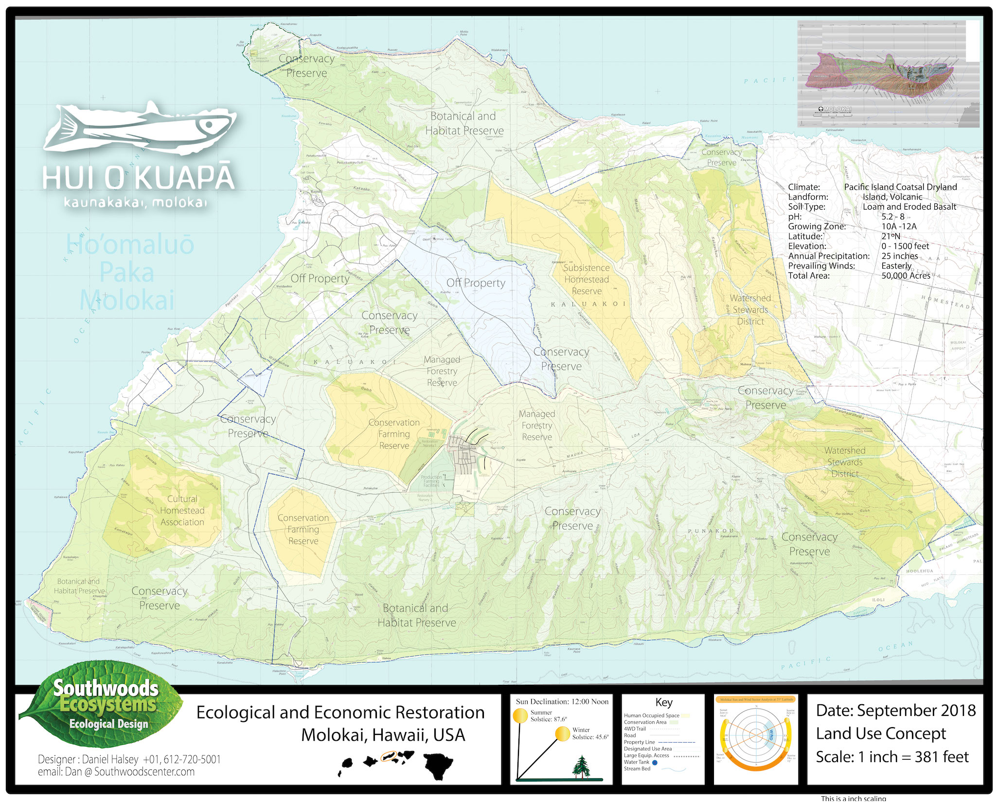 Molokai LAnd Use Restoration